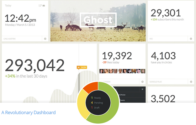 Ghost Dashboard