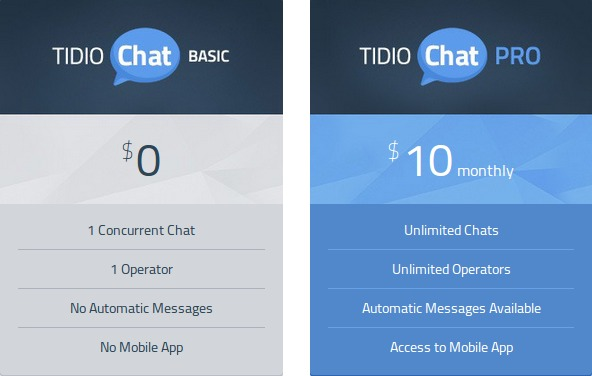Tidio Chat Pricing Plans