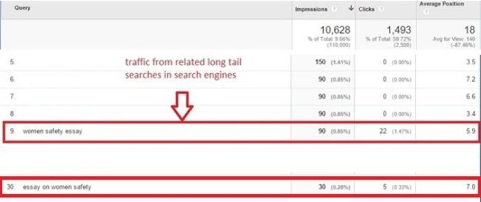 kissmetrics screenshot - improve pagerank