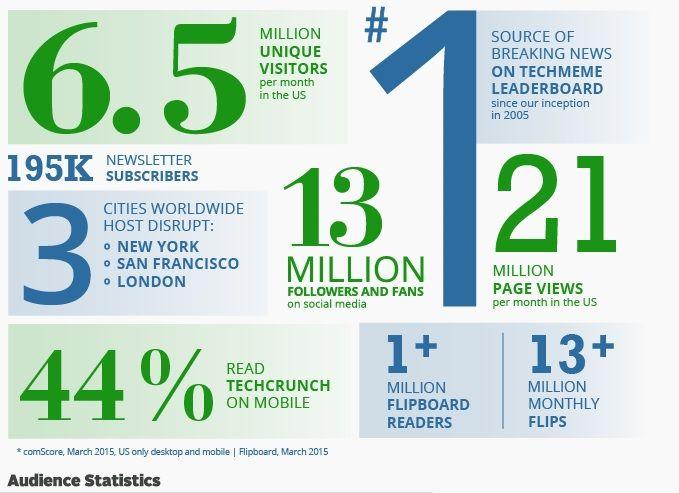 techcrunch audience statistics