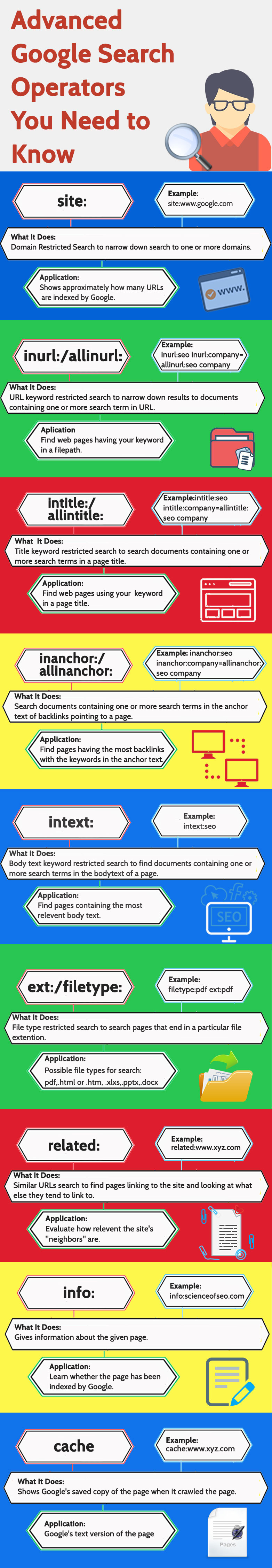 Google Search Techniques-Infographic