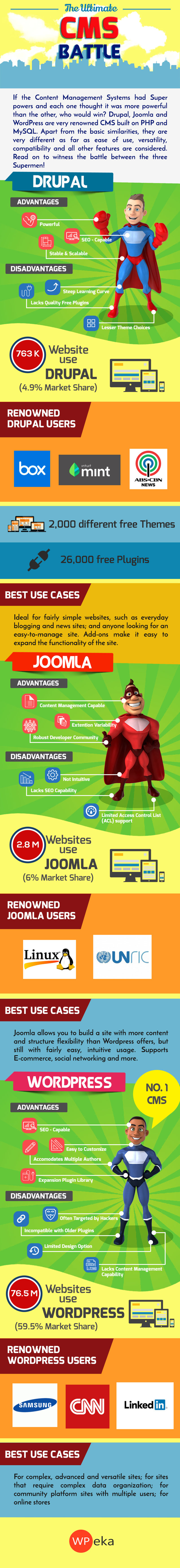 rsz_1wordpress_vs_drupal_vs_joomla