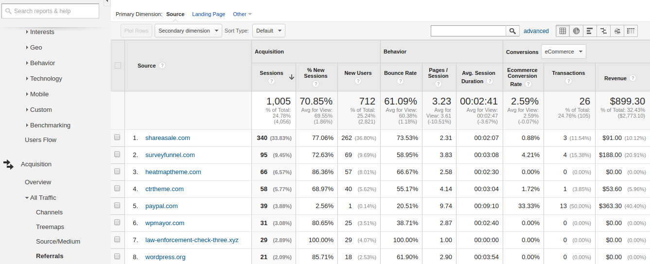 Google Analytics to Improve your Website - Traffic Providers