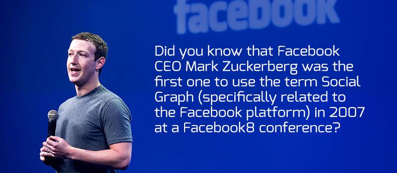 Facebook-Social Graph
