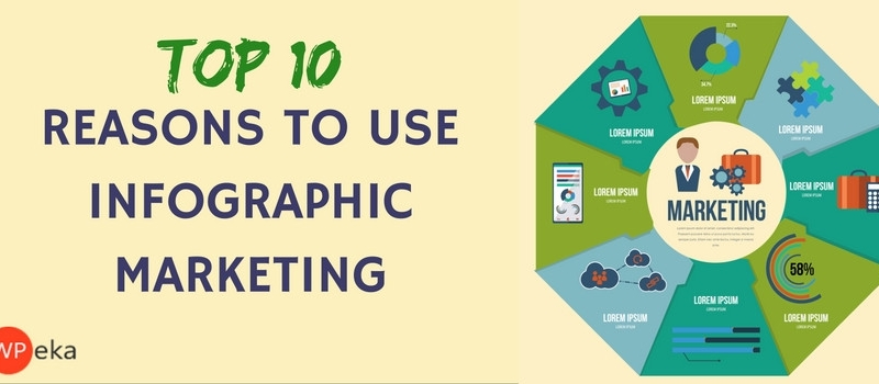 Top 10 reasons to use infographic marketing