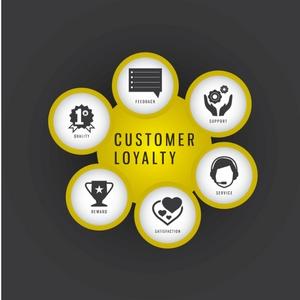 online marketing for startups - reward followers