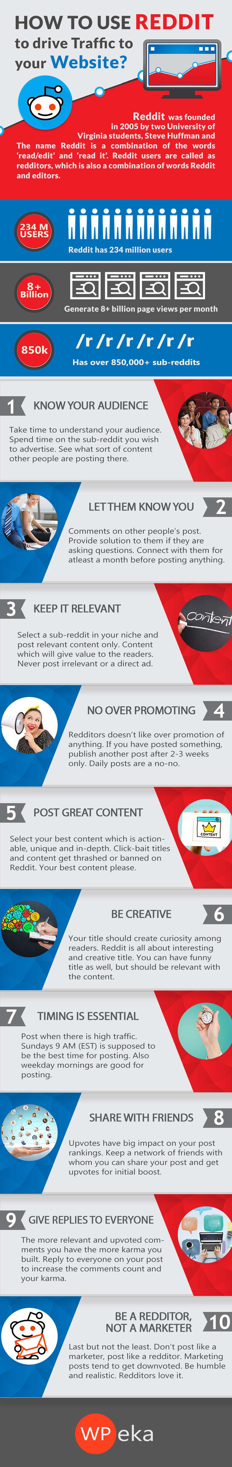 how to generate traffic from reddit infographic