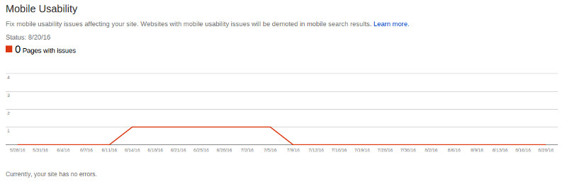 mobile usability errors in google search console