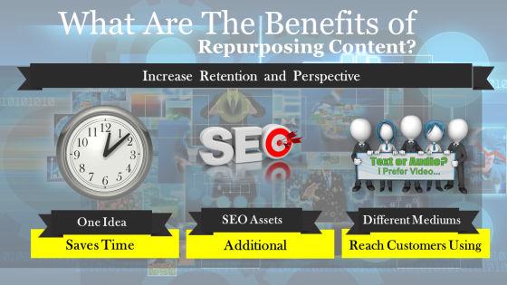 benefits-of-repurposing-content