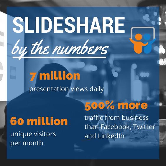 slideshare statistics