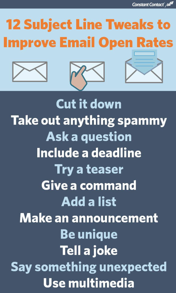 Improve-Your-Open-Rates-with-These-12-Subject-Line-Tweaks