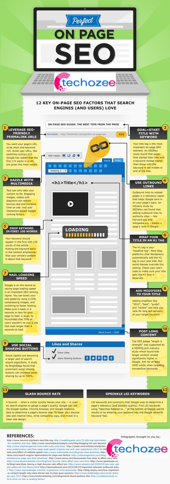 on page seo infographics