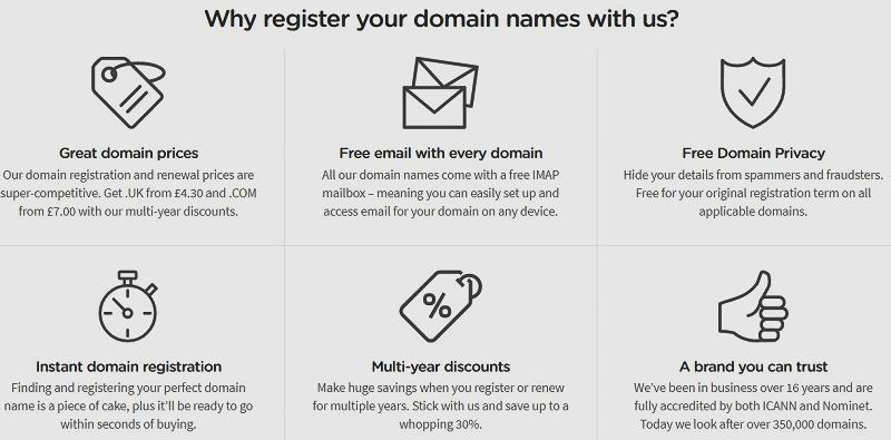 10 Tips for Choosing, Buying and Registering the Perfect