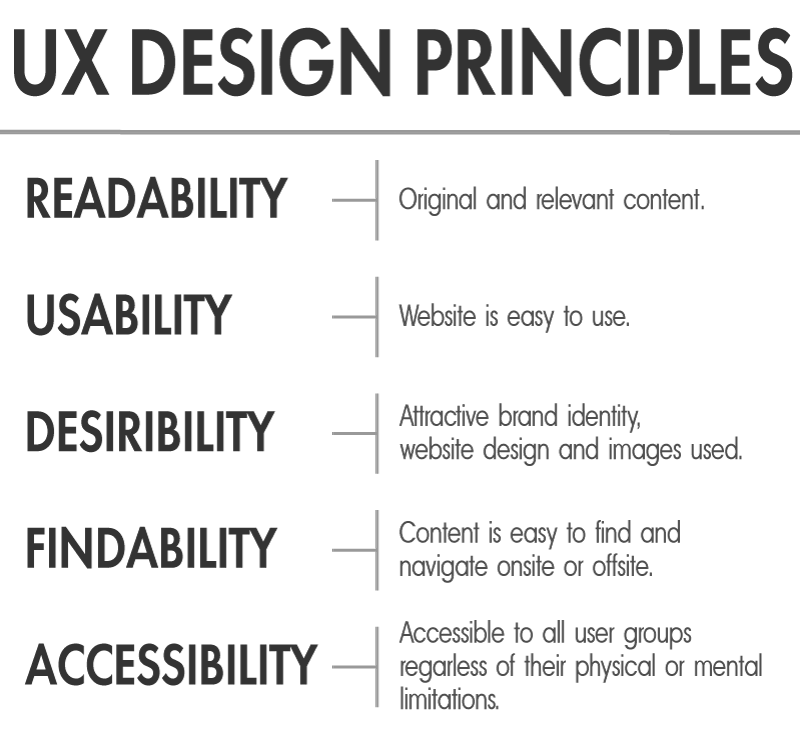 ux-principles