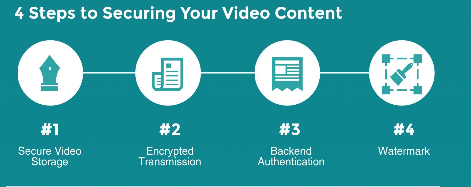 wordpress video plugin