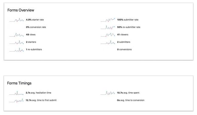 humcommerce-form-analytics-1