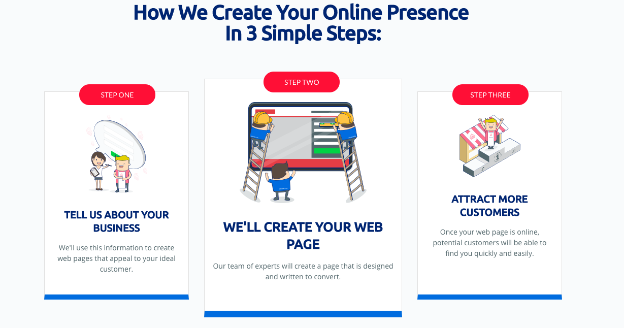 Advertise your online business