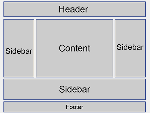 customize WordPress sidebar