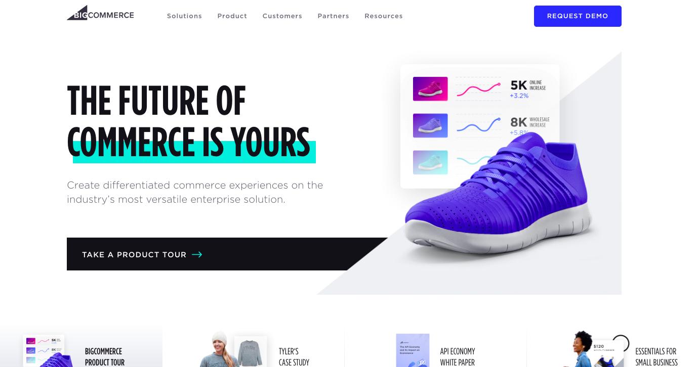 Bigcommerce WordPress alternative